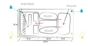 Esempio di cartina per indicare l'area da bonificare dalle zanzare per Zeta Team